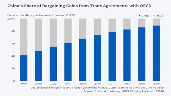 china-trade_2.jpg