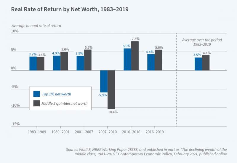 Inequality - Figure 1.jpg