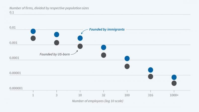 immigrants 27778 - figure final-01.jpg